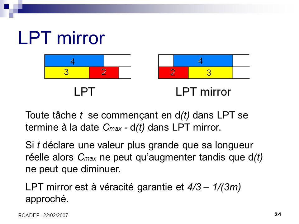 34 ROADEF - 22/02/2007 LPT mirror Toute tâche t se commençant en d(t) dans LPT se termine à la date C max - d(t) dans LPT mirror. Si t déclare une val