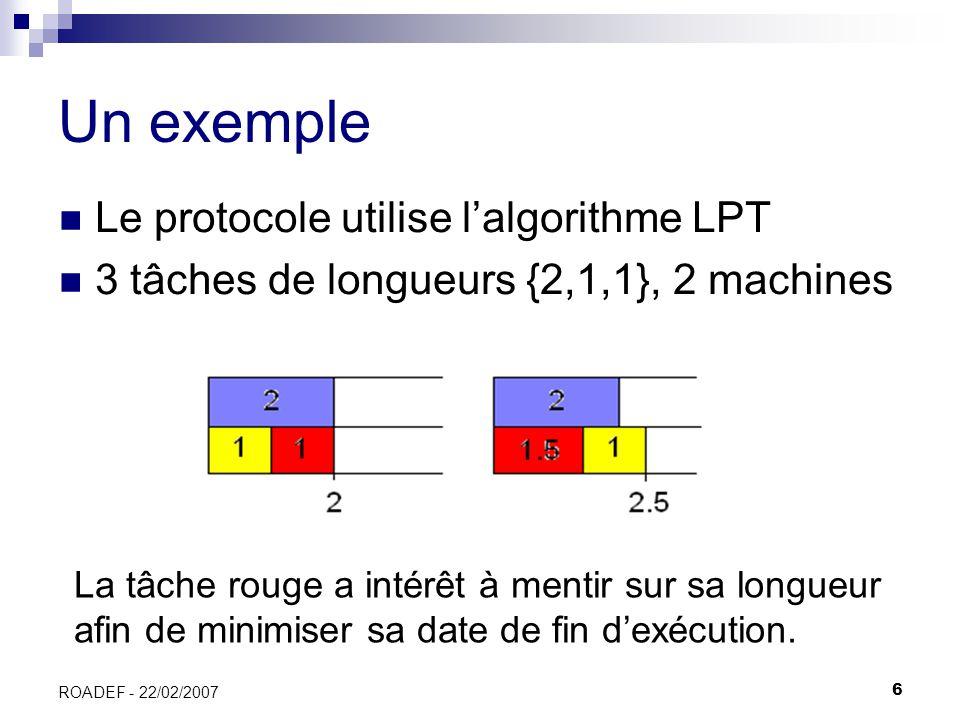 6 ROADEF - 22/02/2007 Un exemple Le protocole utilise lalgorithme LPT 3 tâches de longueurs {2,1,1}, 2 machines La tâche rouge a intérêt à mentir sur