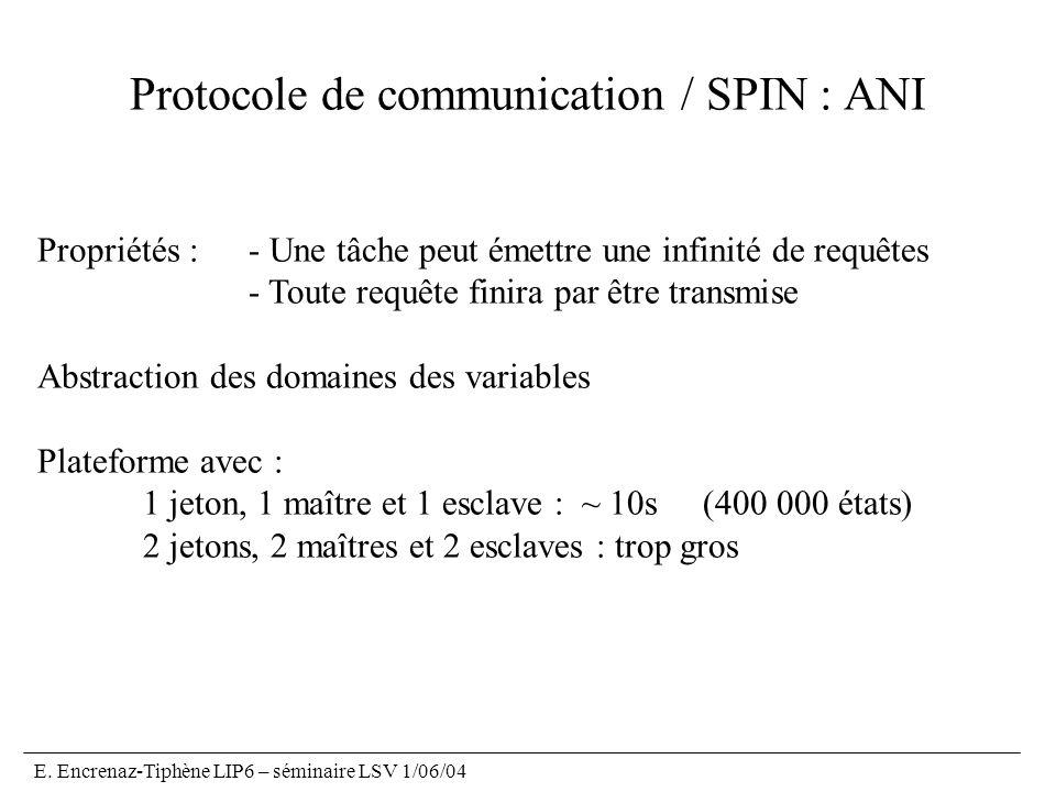 E. Encrenaz-Tiphène LIP6 – séminaire LSV 1/06/04 Protocole de communication / SPIN : ANI Propriétés : - Une tâche peut émettre une infinité de requête