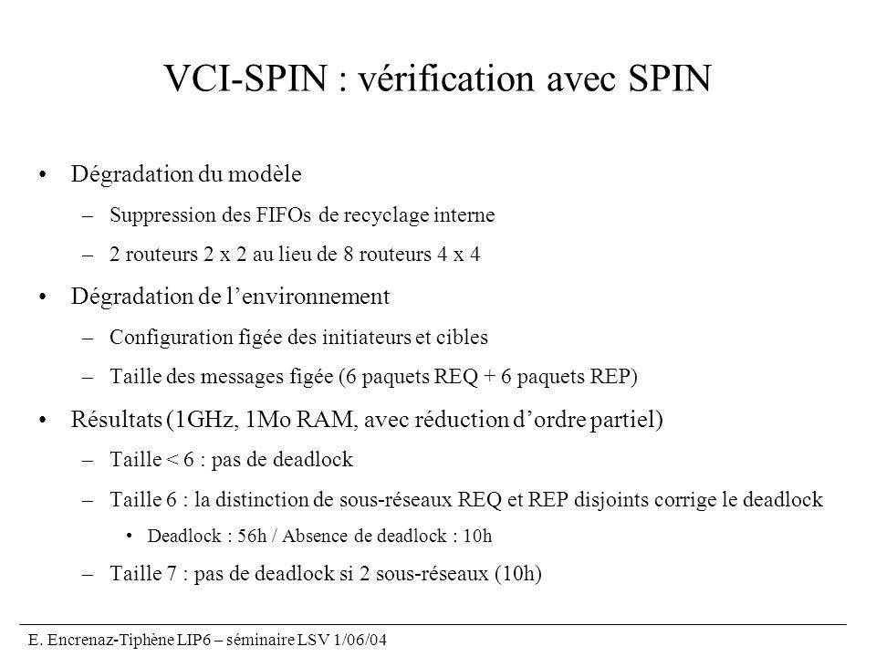 E. Encrenaz-Tiphène LIP6 – séminaire LSV 1/06/04 VCI-SPIN : vérification avec SPIN Dégradation du modèle –Suppression des FIFOs de recyclage interne –