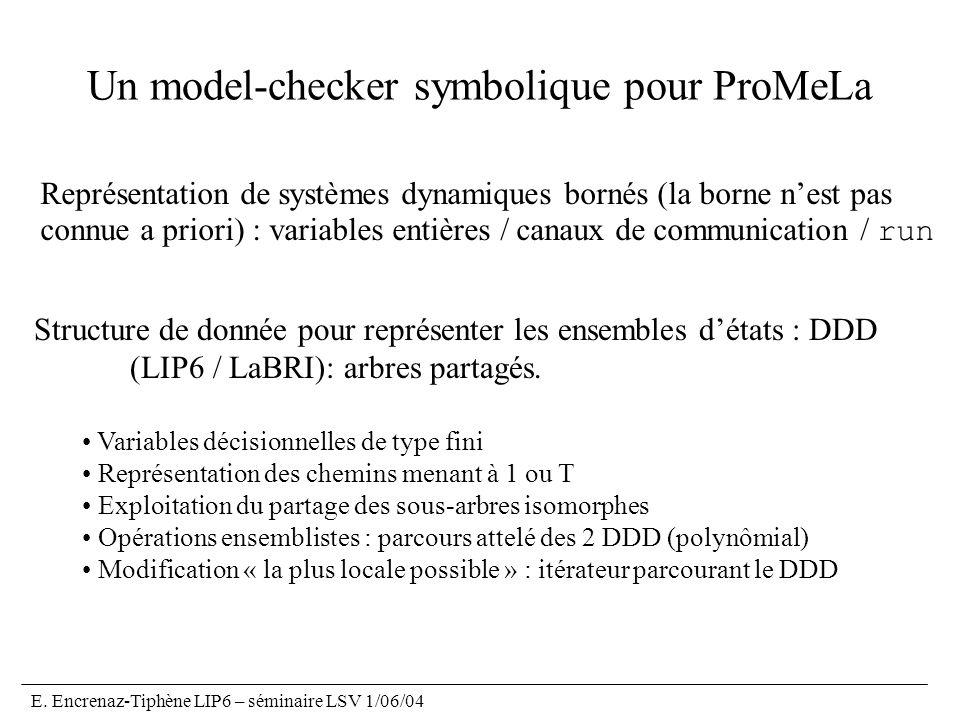E. Encrenaz-Tiphène LIP6 – séminaire LSV 1/06/04 Un model-checker symbolique pour ProMeLa Structure de donnée pour représenter les ensembles détats :