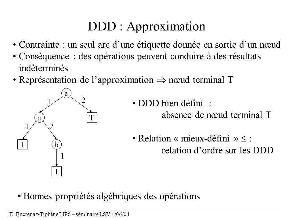E. Encrenaz-Tiphène LIP6 – séminaire LSV 1/06/04 DDD : Approximation Contrainte : un seul arc dune étiquette donnée en sortie dun nœud Conséquence : d