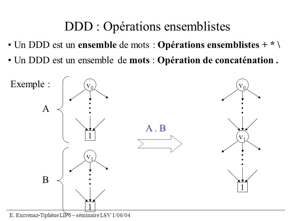 E. Encrenaz-Tiphène LIP6 – séminaire LSV 1/06/04 DDD : Opérations ensemblistes Un DDD est un ensemble de mots : Opérations ensemblistes + * \ Un DDD e