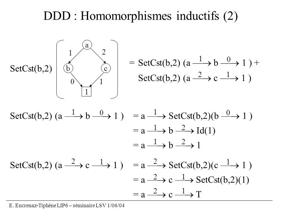 E. Encrenaz-Tiphène LIP6 – séminaire LSV 1/06/04 DDD : Homomorphismes inductifs (2) SetCst(b,2) a bc 1 1 2 01 =SetCst(b,2) (a b 1 ) + SetCst(b,2) (a c