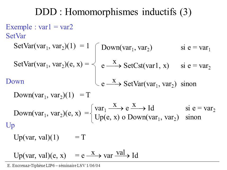 E. Encrenaz-Tiphène LIP6 – séminaire LSV 1/06/04 DDD : Homomorphismes inductifs (3) SetVar(var 1, var 2 )(1) = 1 SetVar(var 1, var 2 )(e, x) = Down(va