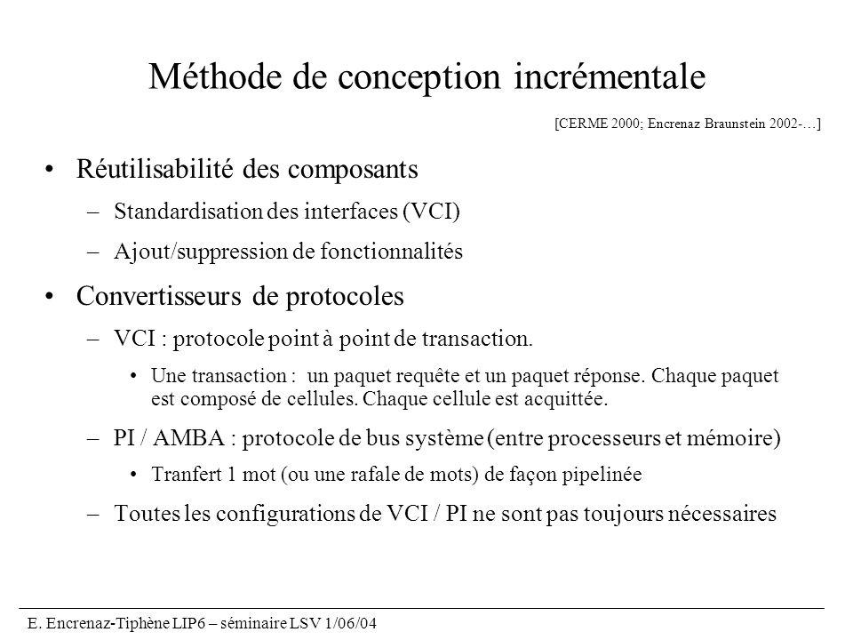 E. Encrenaz-Tiphène LIP6 – séminaire LSV 1/06/04 Méthode de conception incrémentale Réutilisabilité des composants –Standardisation des interfaces (VC