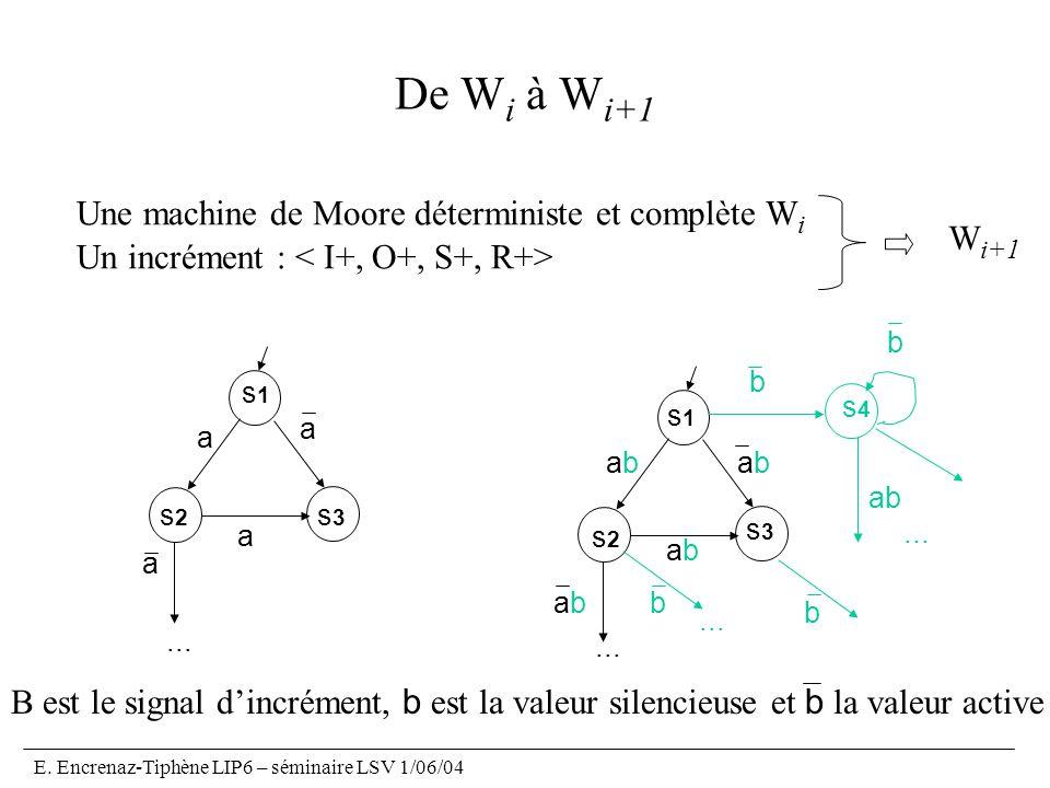 E.Encrenaz-Tiphène LIP6 – séminaire LSV 1/06/04 De W i à W i+1 a a a a...