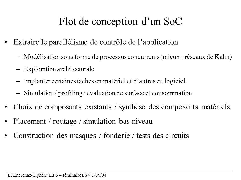 E. Encrenaz-Tiphène LIP6 – séminaire LSV 1/06/04 Flot de conception dun SoC Extraire le parallélisme de contrôle de lapplication –Modélisation sous fo