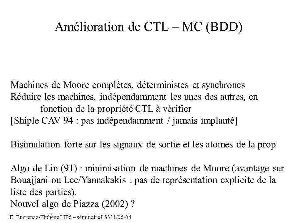 E. Encrenaz-Tiphène LIP6 – séminaire LSV 1/06/04 Amélioration de CTL – MC (BDD) Machines de Moore complètes, déterministes et synchrones Réduire les m