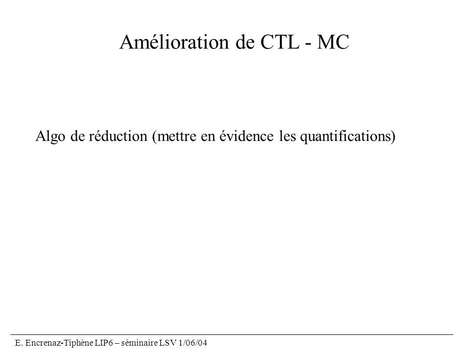 E. Encrenaz-Tiphène LIP6 – séminaire LSV 1/06/04 Amélioration de CTL - MC Algo de réduction (mettre en évidence les quantifications)