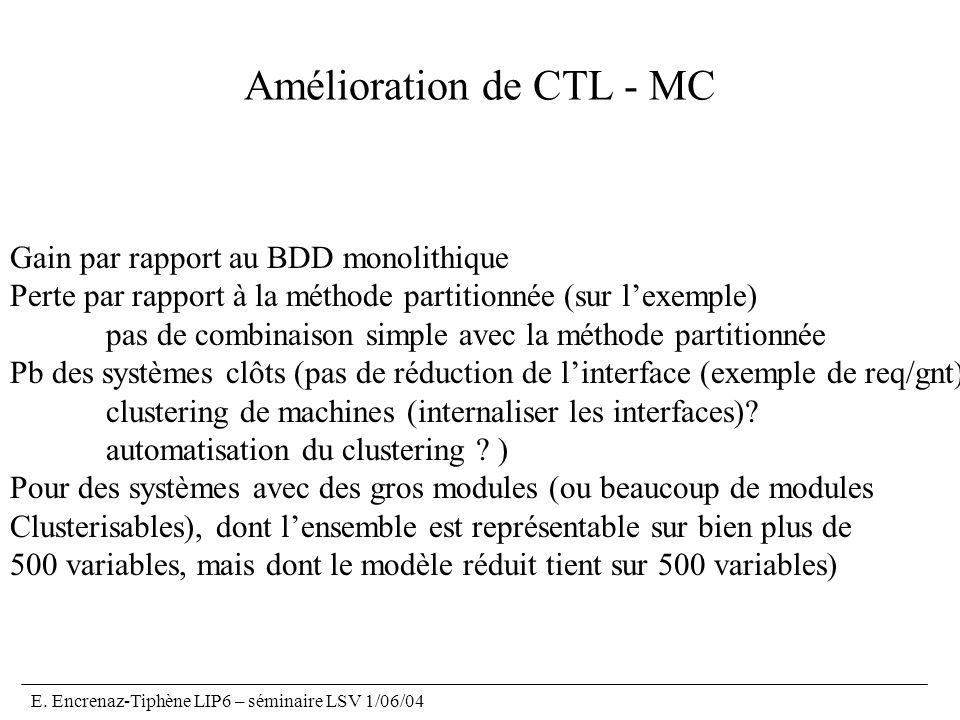 E. Encrenaz-Tiphène LIP6 – séminaire LSV 1/06/04 Amélioration de CTL - MC Gain par rapport au BDD monolithique Perte par rapport à la méthode partitio