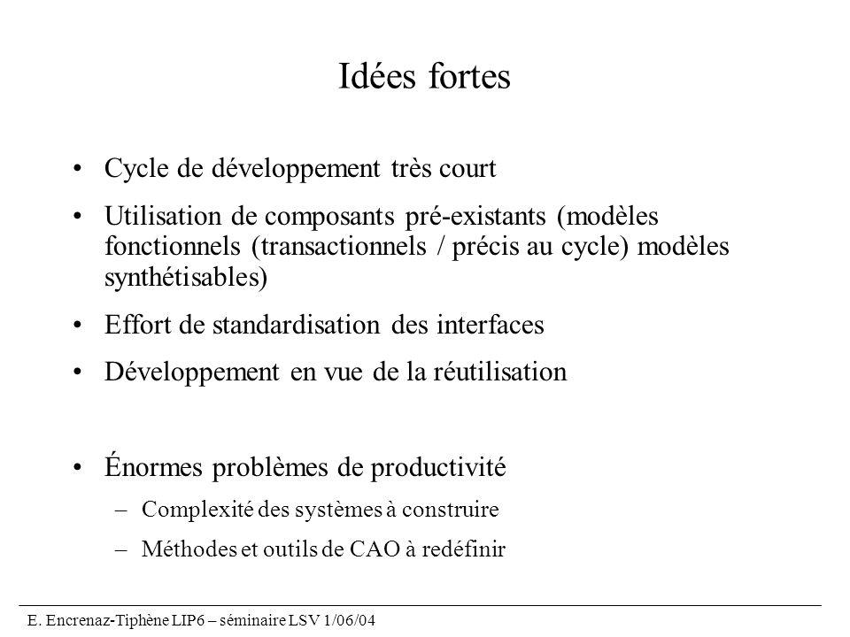 E. Encrenaz-Tiphène LIP6 – séminaire LSV 1/06/04 Idées fortes Cycle de développement très court Utilisation de composants pré-existants (modèles fonct