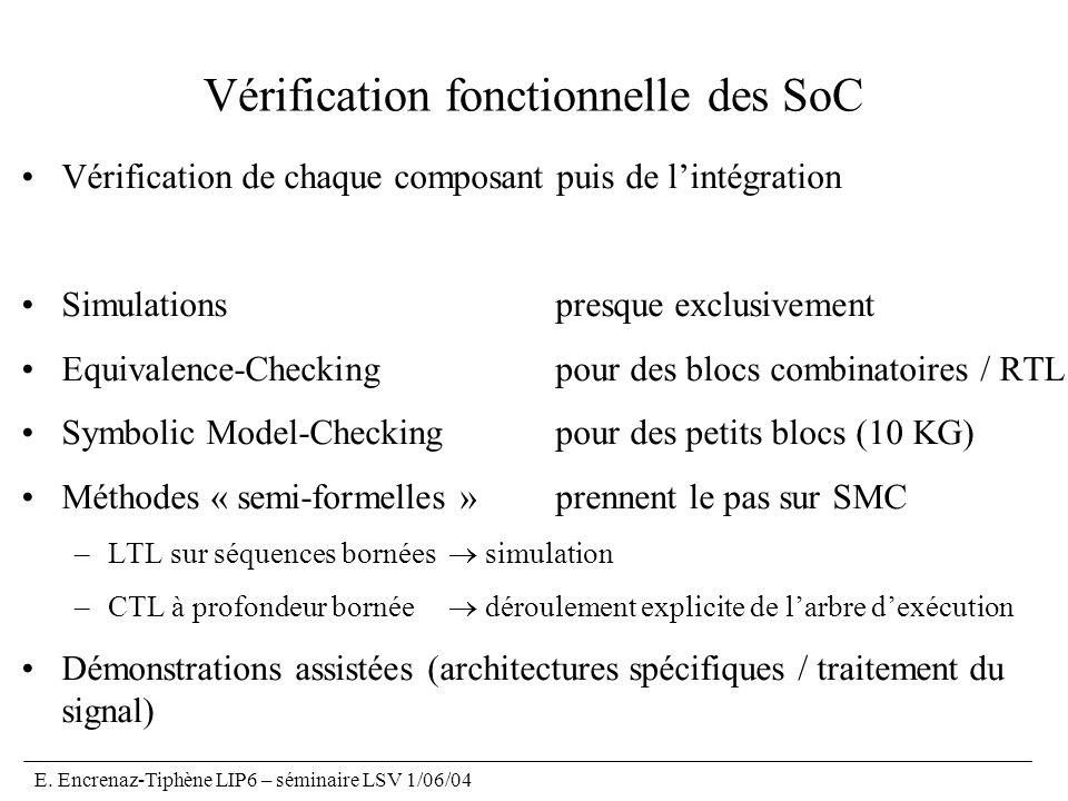 E. Encrenaz-Tiphène LIP6 – séminaire LSV 1/06/04 Vérification fonctionnelle des SoC Vérification de chaque composant puis de lintégration Simulations