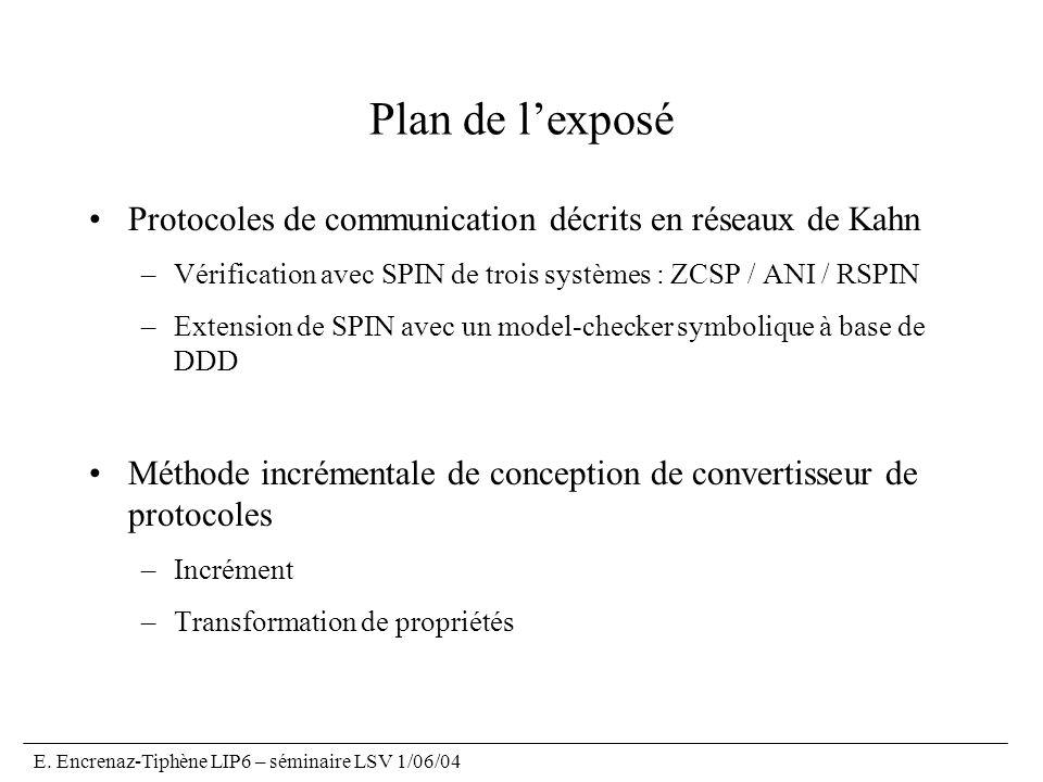 E. Encrenaz-Tiphène LIP6 – séminaire LSV 1/06/04 Plan de lexposé Protocoles de communication décrits en réseaux de Kahn –Vérification avec SPIN de tro