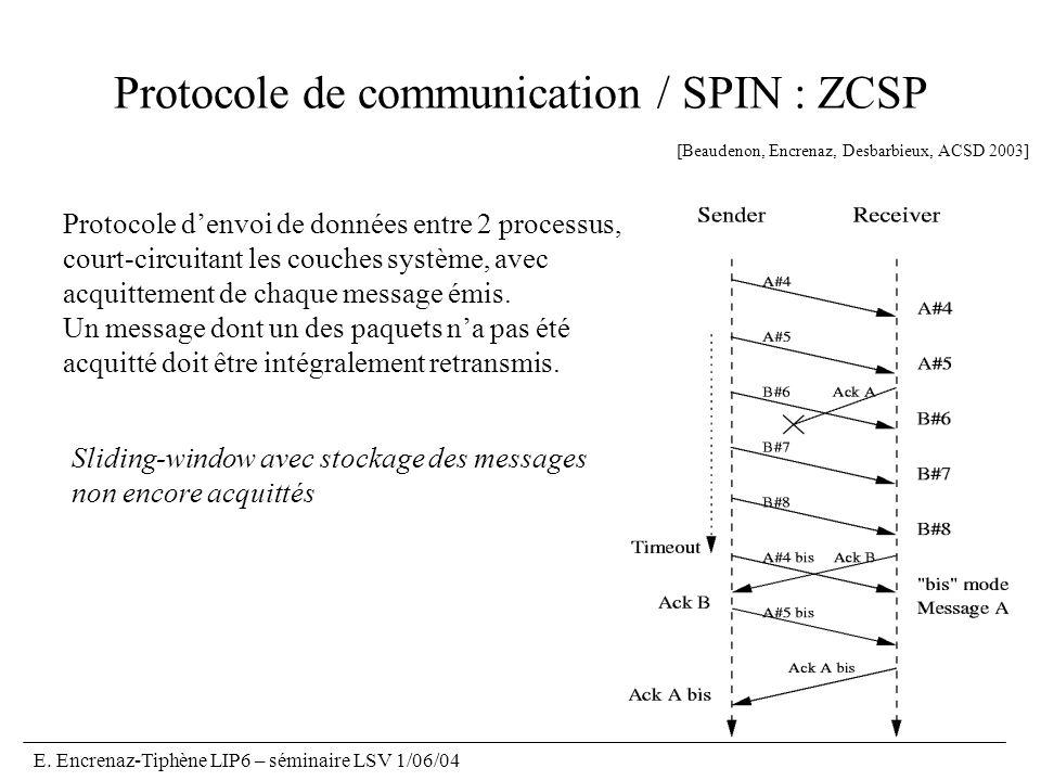 E. Encrenaz-Tiphène LIP6 – séminaire LSV 1/06/04 Protocole de communication / SPIN : ZCSP Sliding-window avec stockage des messages non encore acquitt