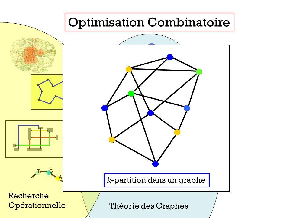 T T C A G Théorie des Graphes Optimisation Combinatoire Recherche Opérationnelle k-partition dans un graphe