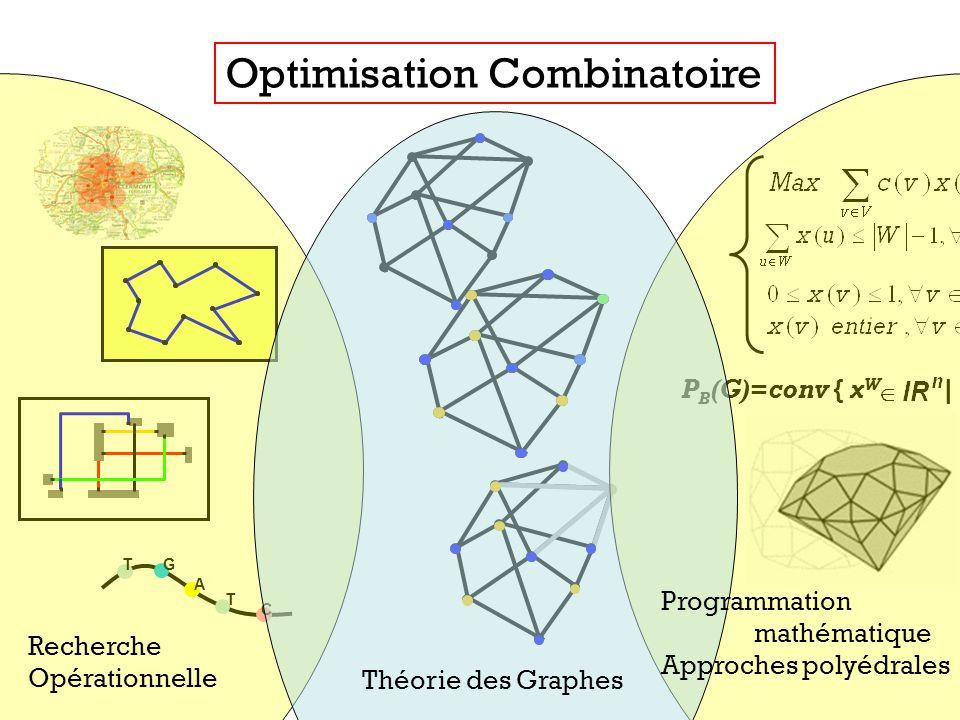 P B (G)=conv { x W | W V, (W,E(W)) est biparti } T T C A G Optimisation Combinatoire Recherche Opérationnelle Programmation mathématique Approches pol