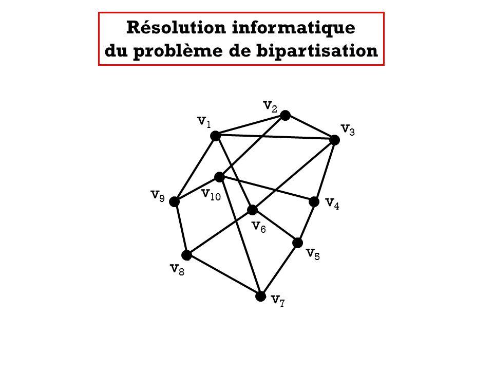 Résolution informatique du problème de bipartisation v1v1 v2v2 v3v3 v4v4 v5v5 v7v7 v8v8 v9v9 v 10 v6v6