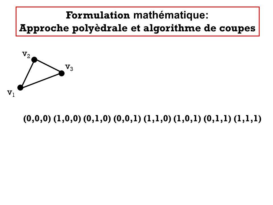Formulation mathématique: Approche polyèdrale et algorithme de coupes v1v1 v2v2 v3v3 (0,0,0) (1,0,0) (0,1,0) (0,0,1) (1,1,0) (1,0,1) (0,1,1) (1,1,1)
