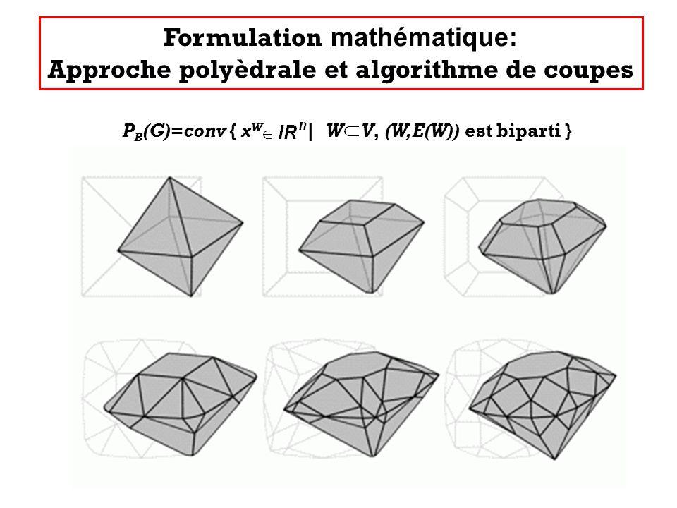 Formulation mathématique: Approche polyèdrale et algorithme de coupes P B (G)=conv { x W | W V, (W,E(W)) est biparti }