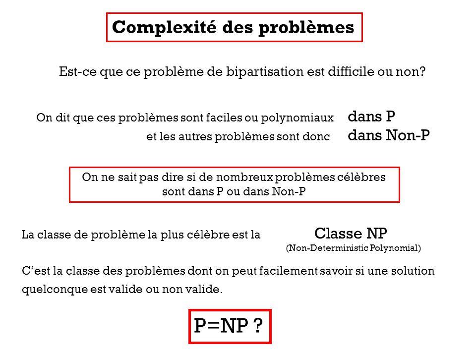 Complexité des problèmes On dit que ces problèmes sont faciles ou polynomiaux dans P et les autres problèmes sont donc dans Non-P On ne sait pas dire si de nombreux problèmes célèbres sont dans P ou dans Non-P P=NP .