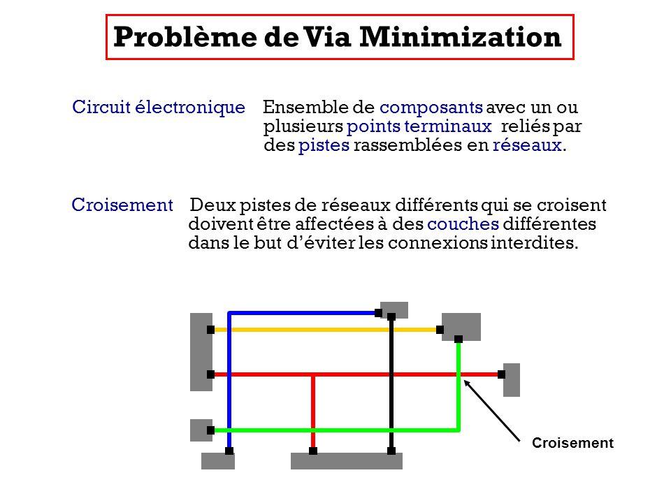 Croisement Circuit électronique Ensemble de composants avec un ou plusieurs points terminaux reliés par des pistes rassemblées en réseaux.