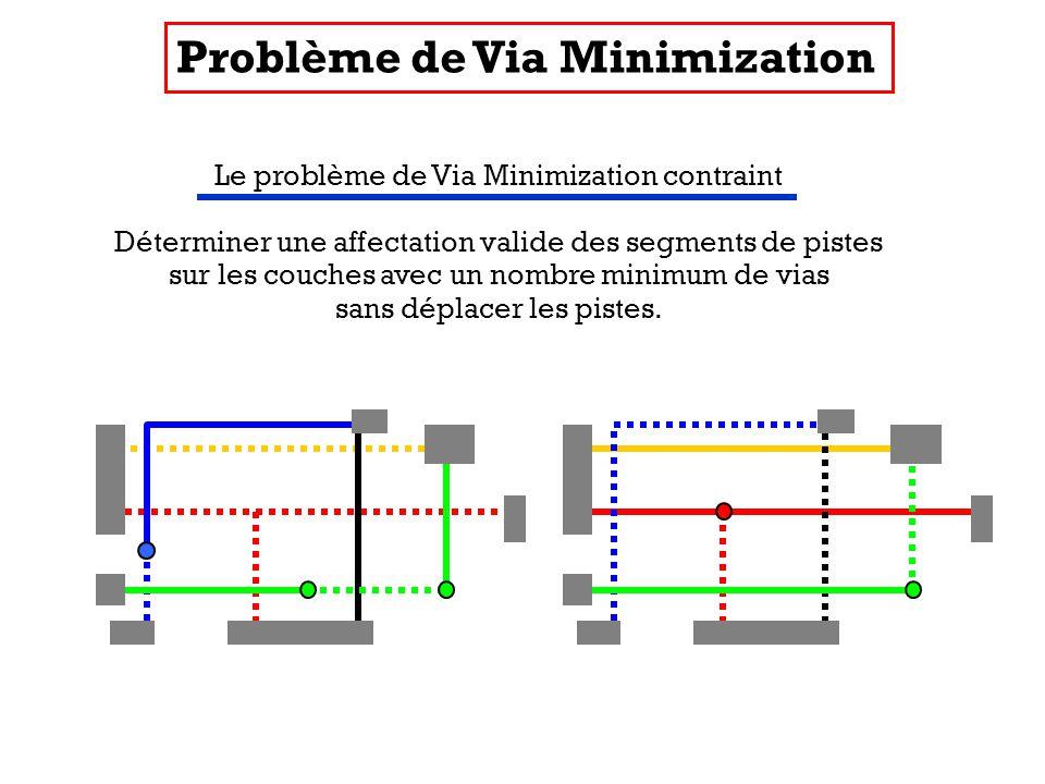 Le problème de Via Minimization contraint Déterminer une affectation valide des segments de pistes sur les couches avec un nombre minimum de vias sans déplacer les pistes.