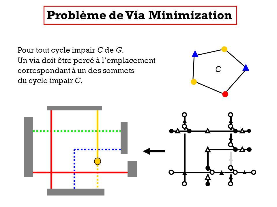 Pour tout cycle impair C de G. Un via doit être percé à lemplacement correspondant à un des sommets du cycle impair C. C Problème de Via Minimization