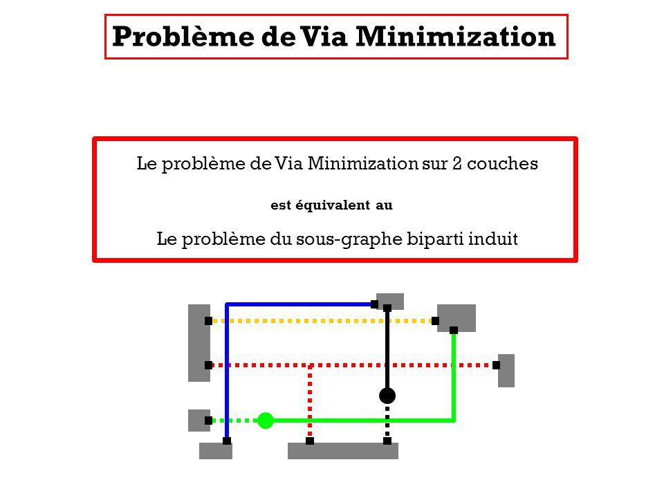 Le problème de Via Minimization sur 2 couches Le problème du sous-graphe biparti induit Problème de Via Minimization est équivalent au