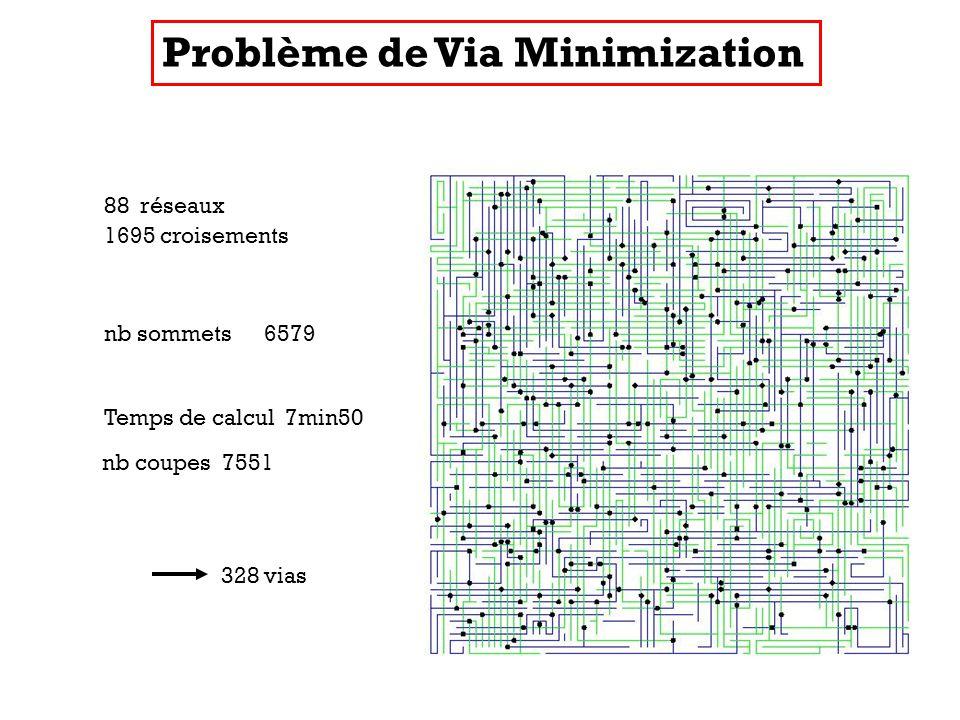 328 vias 88 réseaux 1695 croisements Temps de calcul 7min50 nb coupes 7551 nb sommets 6579 Problème de Via Minimization