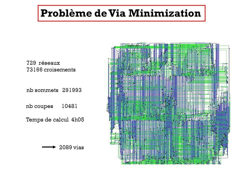 729 réseaux 73166 croisements nb sommets 291993 nb coupes 10481 Temps de calcul 4h05 2089 vias Problème de Via Minimization