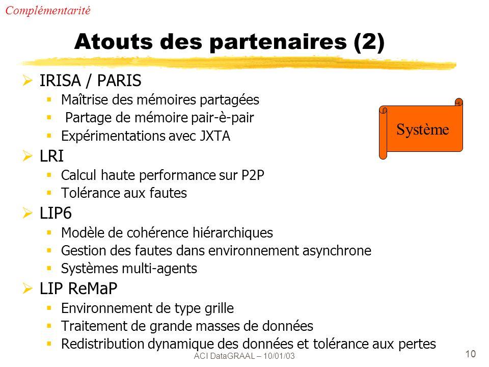 ACI DataGRAAL – 10/01/03 10 Atouts des partenaires (2) IRISA / PARIS Maîtrise des mémoires partagées Partage de mémoire pair-è-pair Expérimentations avec JXTA LRI Calcul haute performance sur P2P Tolérance aux fautes LIP6 Modèle de cohérence hiérarchiques Gestion des fautes dans environnement asynchrone Systèmes multi-agents LIP ReMaP Environnement de type grille Traitement de grande masses de données Redistribution dynamique des données et tolérance aux pertes Complémentarité Système