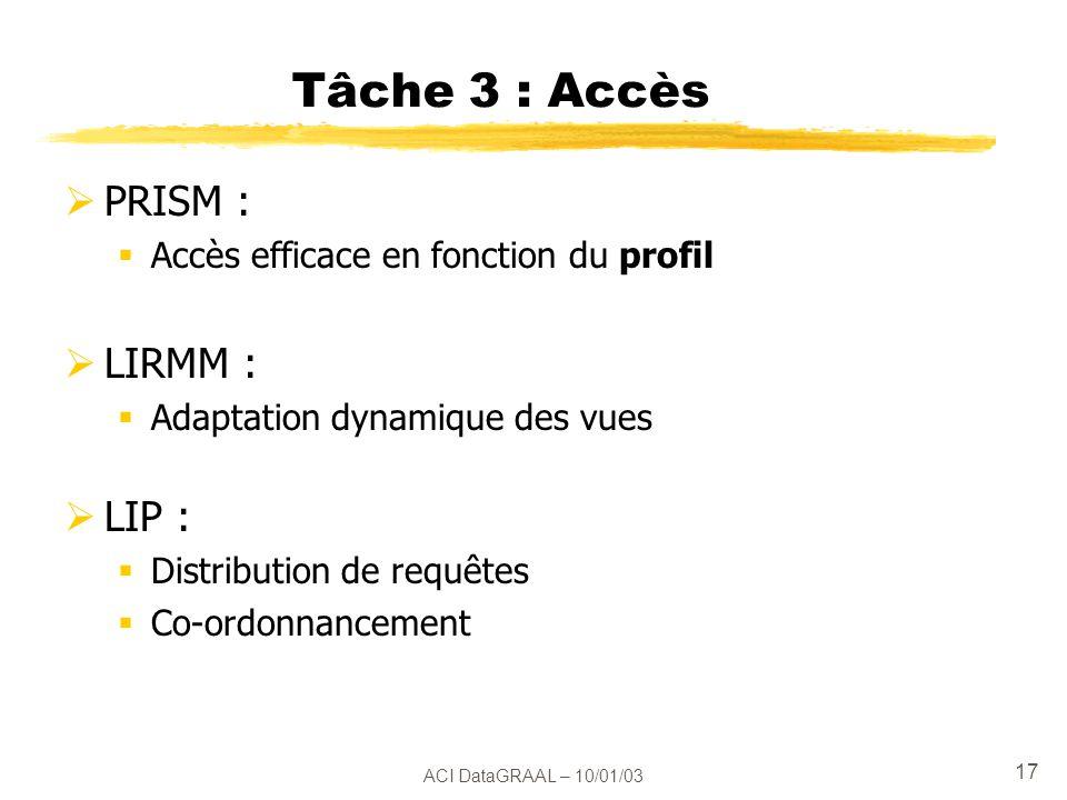 ACI DataGRAAL – 10/01/03 17 Tâche 3 : Accès PRISM : Accès efficace en fonction du profil LIRMM : Adaptation dynamique des vues LIP : Distribution de requêtes Co-ordonnancement