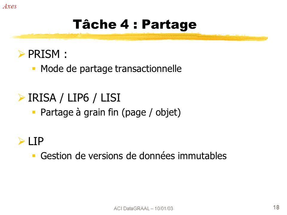 ACI DataGRAAL – 10/01/03 18 Tâche 4 : Partage PRISM : Mode de partage transactionnelle IRISA / LIP6 / LISI Partage à grain fin (page / objet) LIP Gestion de versions de données immutables Axes