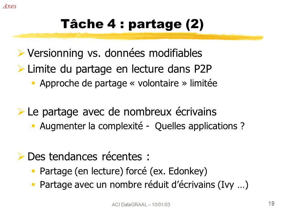 ACI DataGRAAL – 10/01/03 19 Tâche 4 : partage (2) Versionning vs.