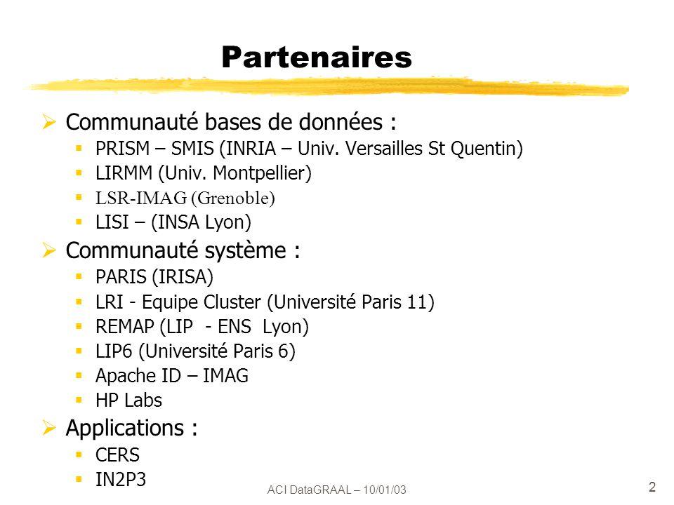 ACI DataGRAAL – 10/01/03 2 Partenaires Communauté bases de données : PRISM – SMIS (INRIA – Univ.