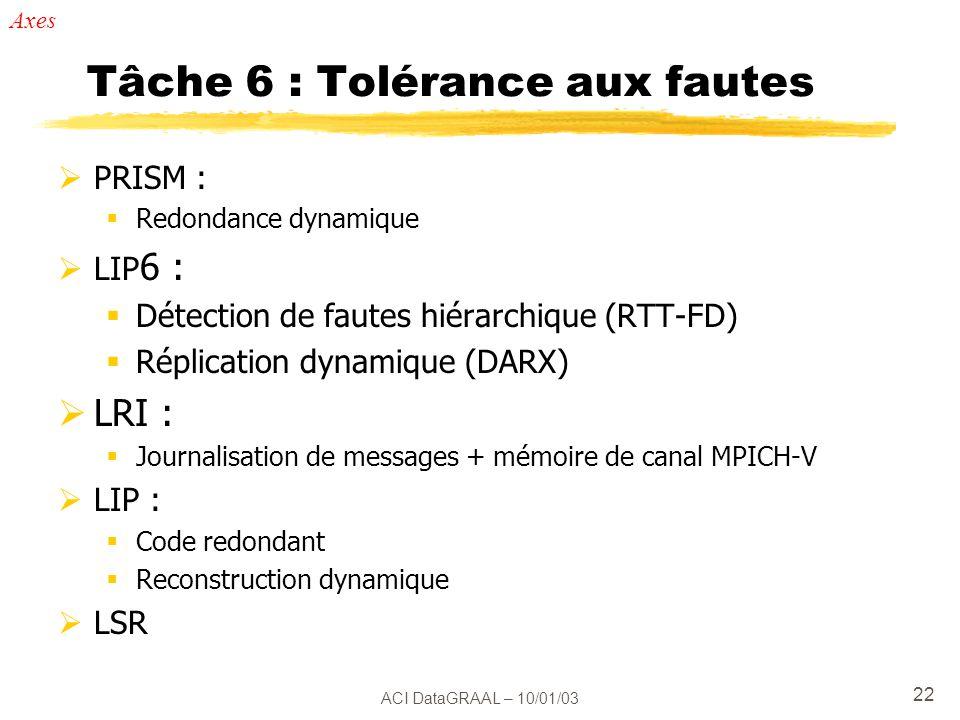 ACI DataGRAAL – 10/01/03 22 Tâche 6 : Tolérance aux fautes PRISM : Redondance dynamique LIP 6 : Détection de fautes hiérarchique (RTT-FD) Réplication dynamique (DARX) LRI : Journalisation de messages + mémoire de canal MPICH-V LIP : Code redondant Reconstruction dynamique LSR Axes