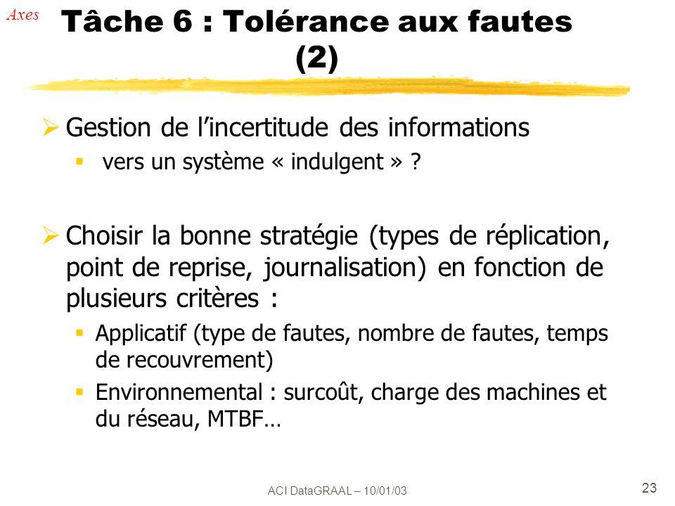 ACI DataGRAAL – 10/01/03 23 Tâche 6 : Tolérance aux fautes (2) Gestion de lincertitude des informations vers un système « indulgent » .