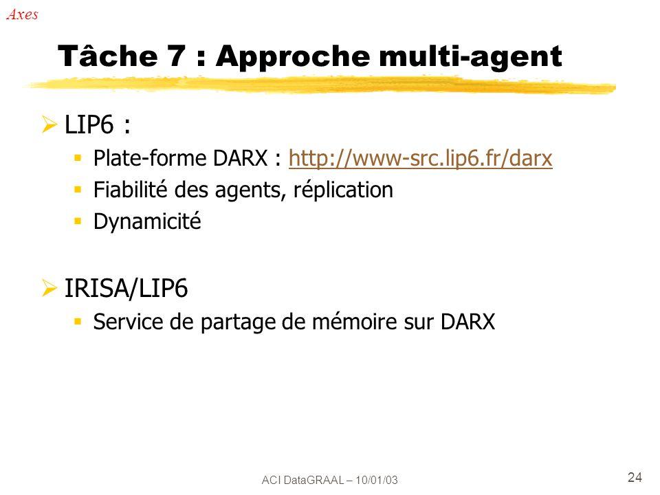 ACI DataGRAAL – 10/01/03 24 Tâche 7 : Approche multi-agent LIP6 : Plate-forme DARX : http://www-src.lip6.fr/darxhttp://www-src.lip6.fr/darx Fiabilité des agents, réplication Dynamicité IRISA/LIP6 Service de partage de mémoire sur DARX Axes