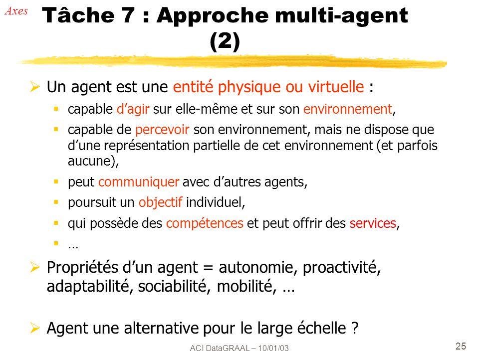 ACI DataGRAAL – 10/01/03 25 Tâche 7 : Approche multi-agent (2) Un agent est une entité physique ou virtuelle : capable dagir sur elle-même et sur son environnement, capable de percevoir son environnement, mais ne dispose que dune représentation partielle de cet environnement (et parfois aucune), peut communiquer avec dautres agents, poursuit un objectif individuel, qui possède des compétences et peut offrir des services, … Propriétés dun agent = autonomie, proactivité, adaptabilité, sociabilité, mobilité, … Agent une alternative pour le large échelle .