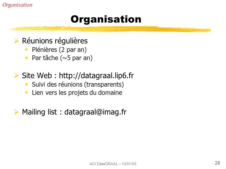 ACI DataGRAAL – 10/01/03 26 Organisation Réunions régulières Plénières (2 par an) Par tâche (~5 par an) Site Web : http://datagraal.lip6.fr Suivi des réunions (transparents) Lien vers les projets du domaine Mailing list : datagraal@imag.fr Organisation
