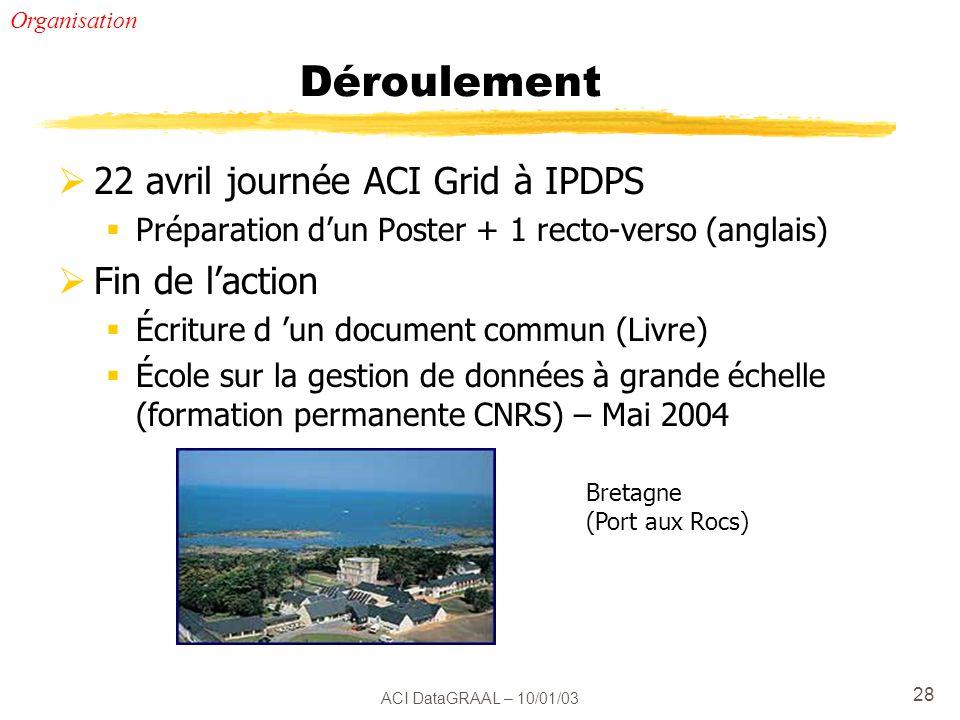 ACI DataGRAAL – 10/01/03 28 Déroulement 22 avril journée ACI Grid à IPDPS Préparation dun Poster + 1 recto-verso (anglais) Fin de laction Écriture d un document commun (Livre) École sur la gestion de données à grande échelle (formation permanente CNRS) – Mai 2004 Organisation Bretagne (Port aux Rocs)