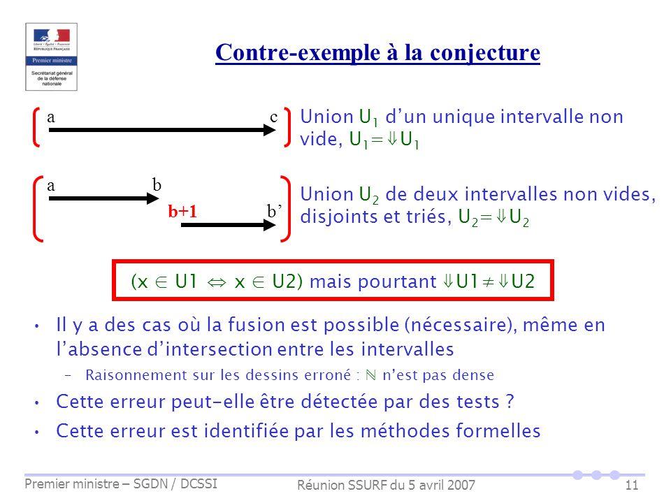 Réunion SSURF du 5 avril 2007 Premier ministre – SGDN / DCSSI 11 Contre-exemple à la conjecture Il y a des cas où la fusion est possible (nécessaire),