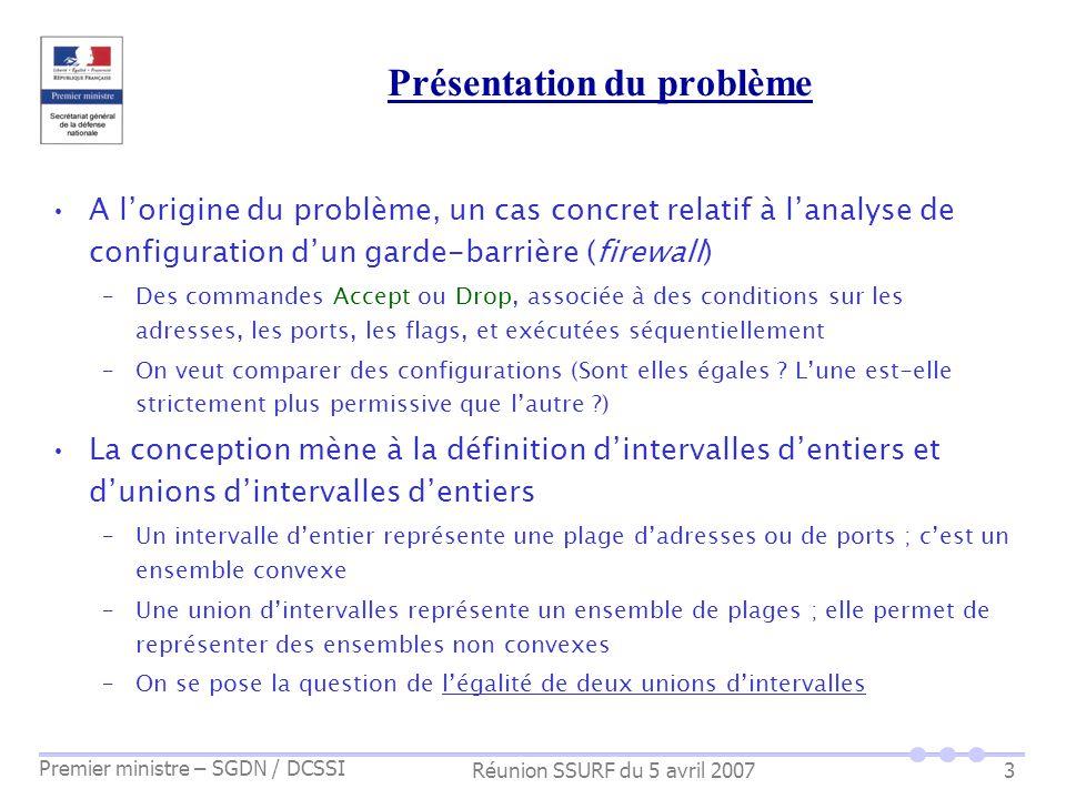 Réunion SSURF du 5 avril 2007 Premier ministre – SGDN / DCSSI 3 Présentation du problème A lorigine du problème, un cas concret relatif à lanalyse de