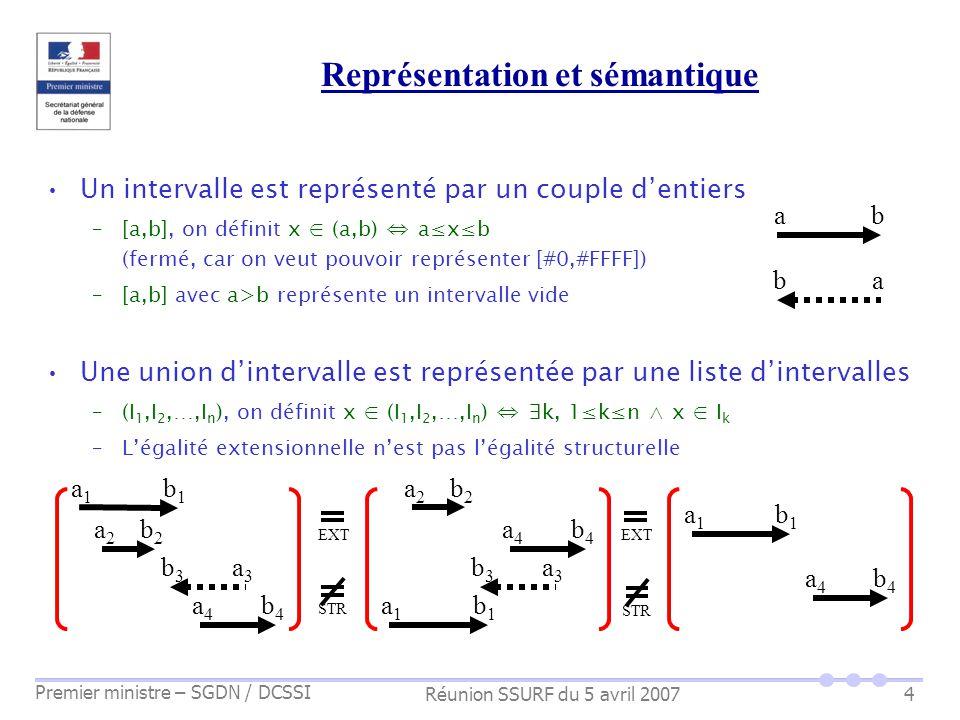 Réunion SSURF du 5 avril 2007 Premier ministre – SGDN / DCSSI 4 Représentation et sémantique Un intervalle est représenté par un couple dentiers –[a,b