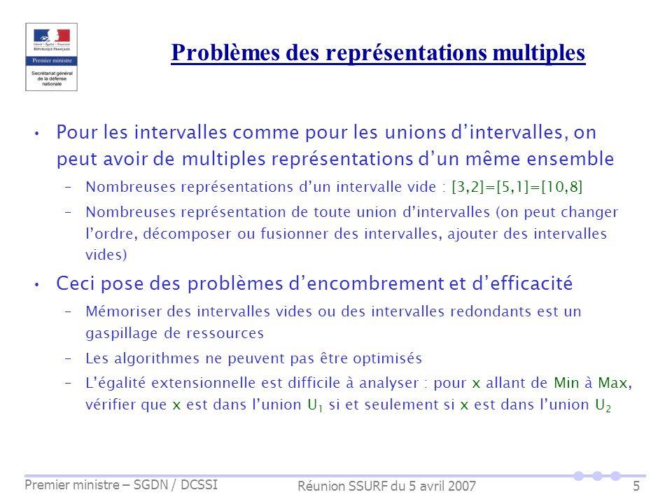 Réunion SSURF du 5 avril 2007 Premier ministre – SGDN / DCSSI 5 Problèmes des représentations multiples Pour les intervalles comme pour les unions din