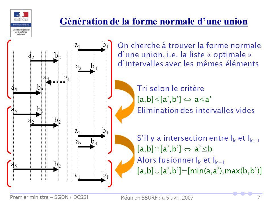 Réunion SSURF du 5 avril 2007 Premier ministre – SGDN / DCSSI 7 Génération de la forme normale dune union a1a1 b1b1 a2a2 b2b2 a3a3 b4b4 a5a5 b5b5 a4a4