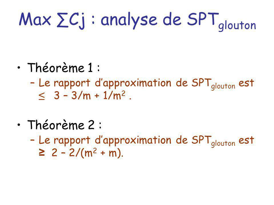 Max Cj : analyse de SPT glouton Théorème 1 : –Le rapport dapproximation de SPT glouton est 3 – 3/m + 1/m 2. Théorème 2 : –Le rapport dapproximation de