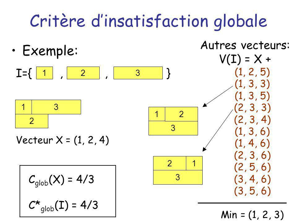 Critère dinsatisfaction globale Exemple: 1 3 213 2 Vecteur X = (1, 2, 4) Autres vecteurs: V(I) = X + (1, 2, 5) (1, 3, 3) (1, 3, 5) (2, 3, 3) (2, 3, 4)