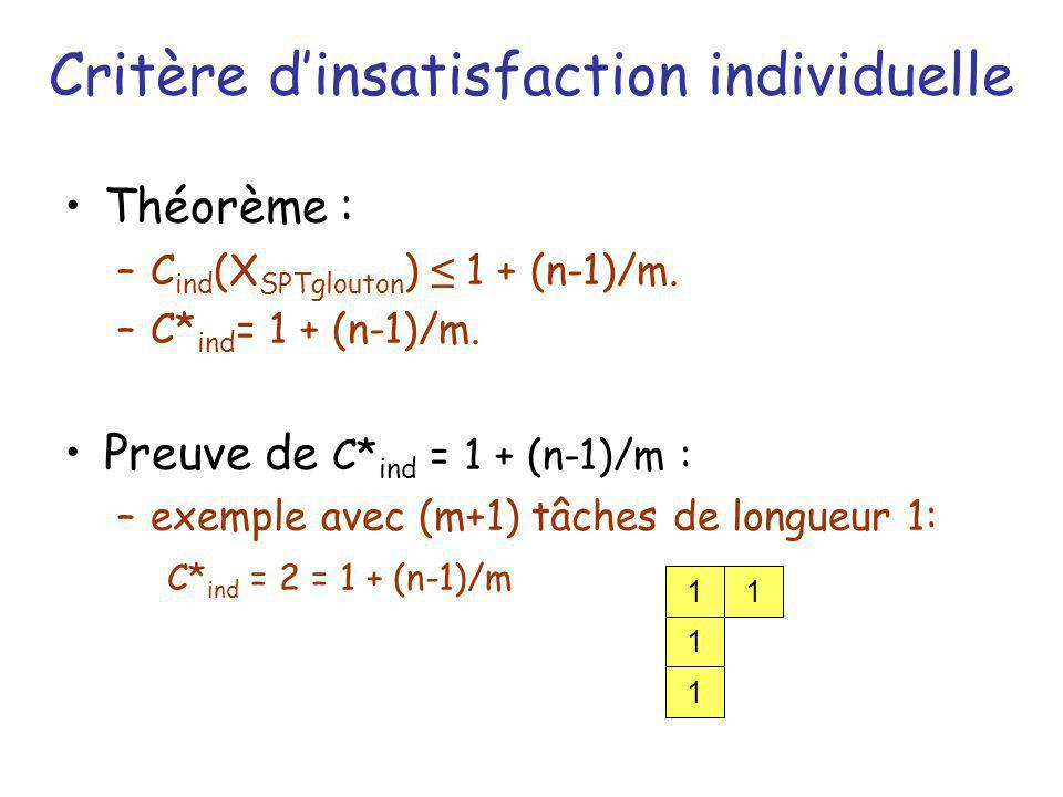 Critère dinsatisfaction individuelle Théorème : –C ind (X SPTglouton ) 1 + (n-1)/m. –C* ind = 1 + (n-1)/m. Preuve de C* ind = 1 + (n-1)/m : –exemple a